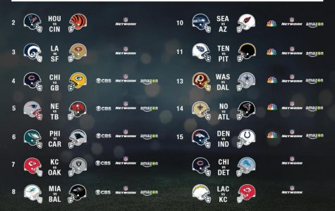 Highly anticipated NFL schedule finally released