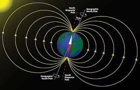 Earth's magnetic pole is moving, should we be worried?