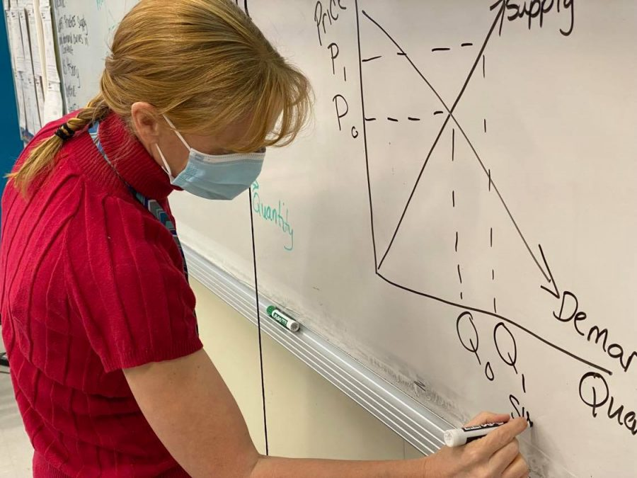Dr. Jessica Cannaday prepares  a lesson about supply and demand for her economics students before school begins.