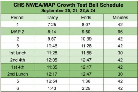 From Sept. 20-24, students will take the MAP test. This is the daily schedule for the 20th-22nd and the 24th.