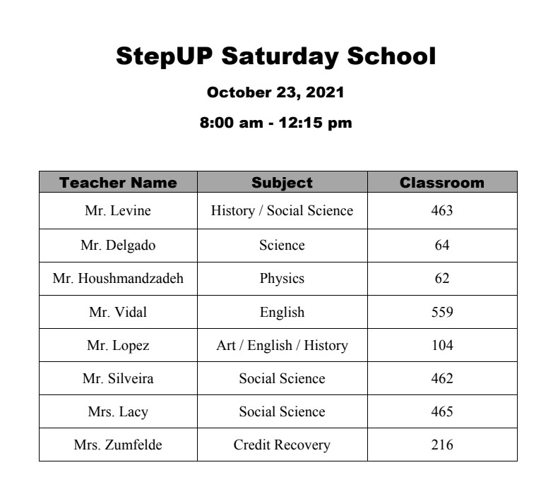 StepUP is being held at CHS on Saturday Oct. 23 from 8:00 a.m. until 12:15 p.m. Here is the list of participating teachers.