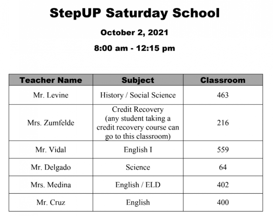 StepUP is taking place on Sat. Oct. 2, 2021. This is a list of the teachers and classrooms where students can receive tutorial support.
